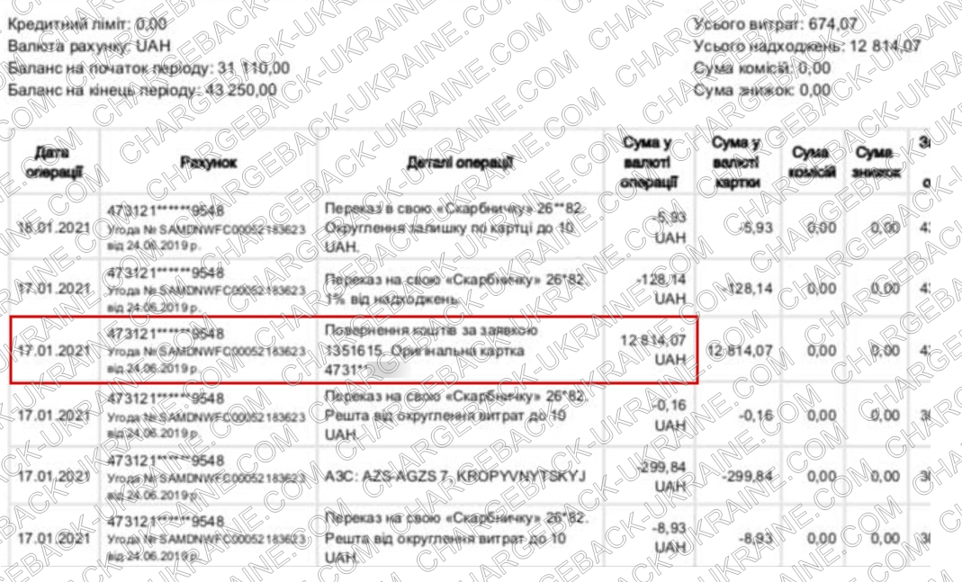 Поверенення 18 січня 2021 - 12814,07 гривень з LBLV
