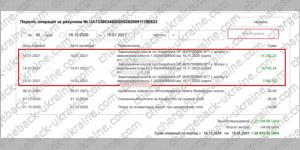 Поверенення 15 січня 2021 - 27036,98 гривень з LIME FX