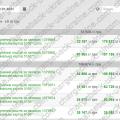 Поверенення 22 січня 2021 – 179605,33 гривень з TradersHome