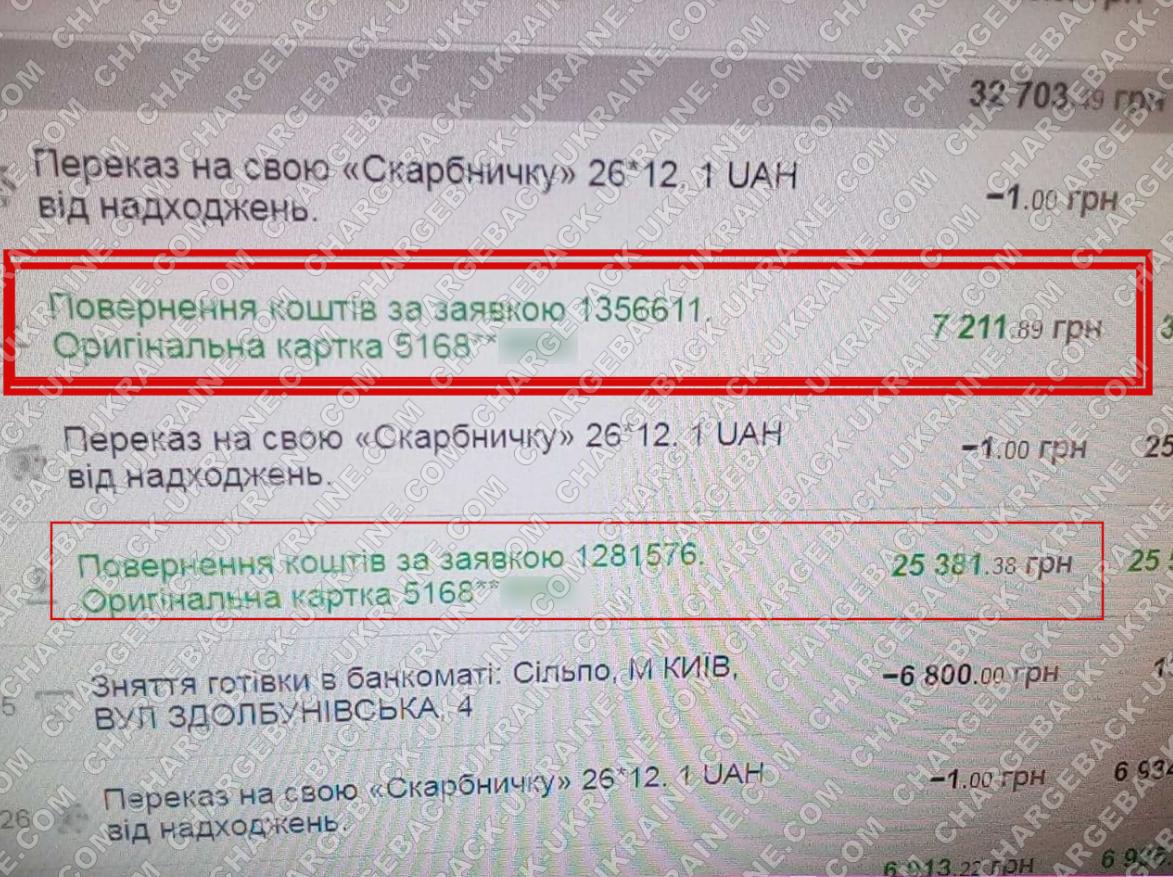 Поверенення 26 січня 2021 – 7211 гривень з BSB-global