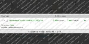 Поверенення 19 лютого 2021 – 3300 євро з HQBROKER
