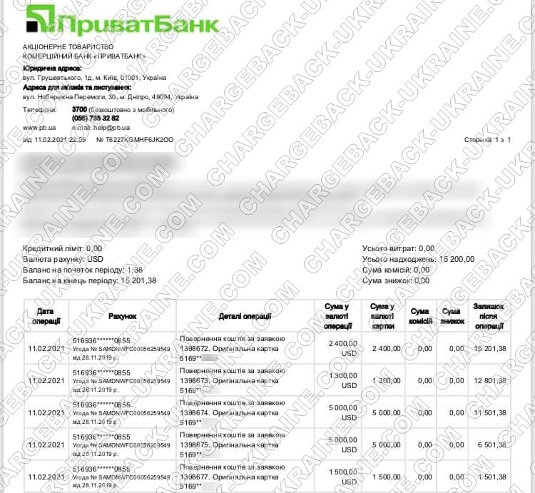 Поверенення 11 лютого 2021 – 15200 доларів з Tradershome