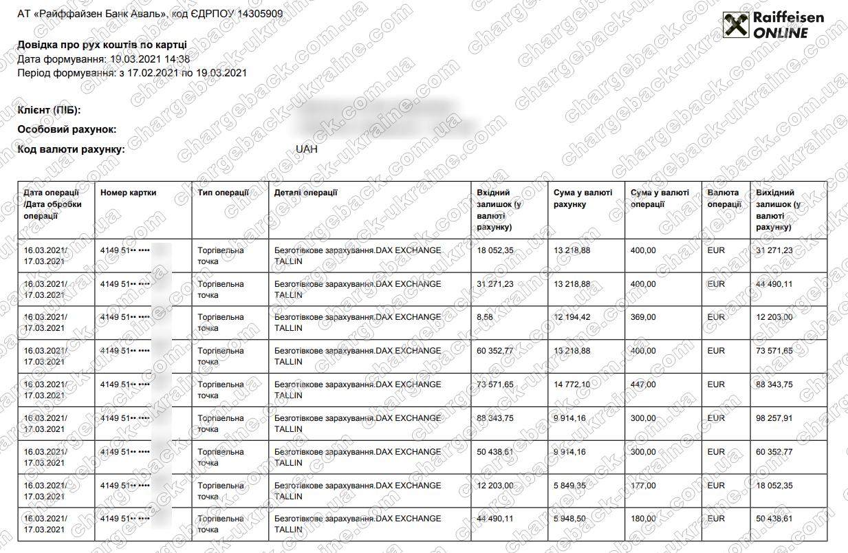 Поверенення 19 березня 2021 – 3093 євро з Adal-Royal
