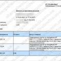 Поверенення 17 березня 2021 – 20 503 гривень з TradersHome