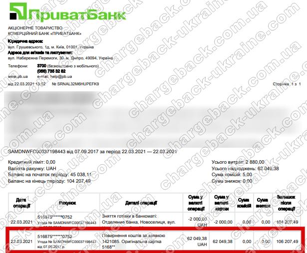 Поверенення 22 березня 2021 – 62 049 гривень з VLOM