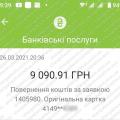 Поверенення 27 березня 2021 – 9090 гривень з i-want.broker