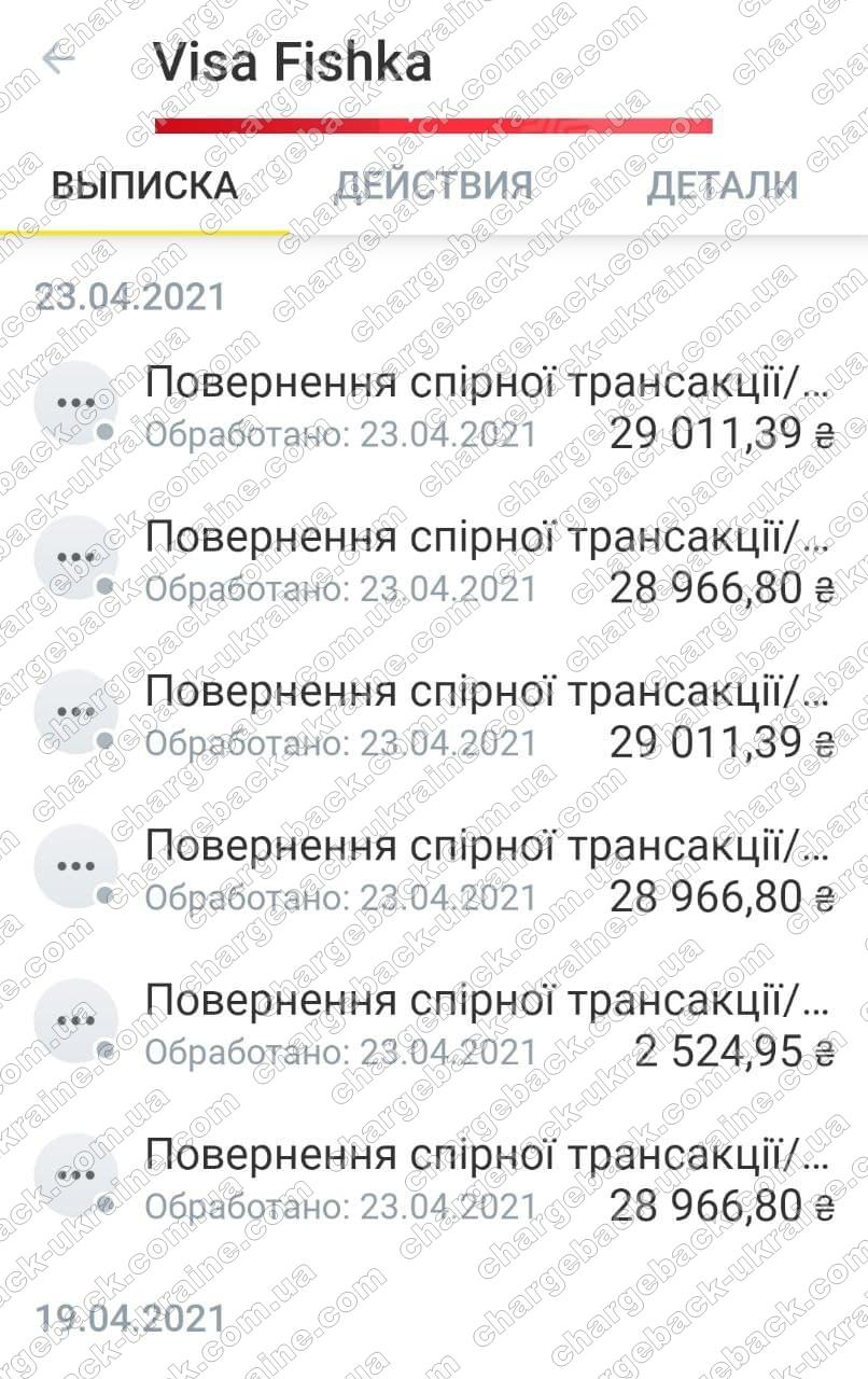 Поверенення 23 квітня 2021 – 147448 гривень з TradersHome