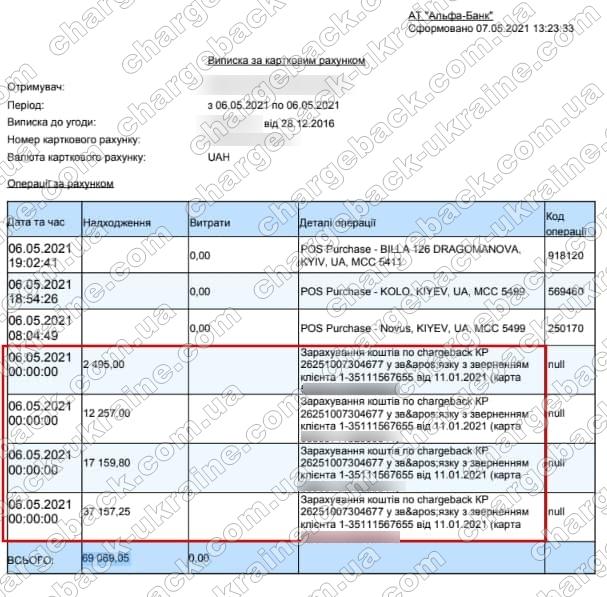 Поверенення 07 травня 2021 – 69069 грн з LBLV