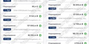 Поверенення 20 липня 2021 – 545 095,6 грн. та 2 532,96 евро з Tradershome