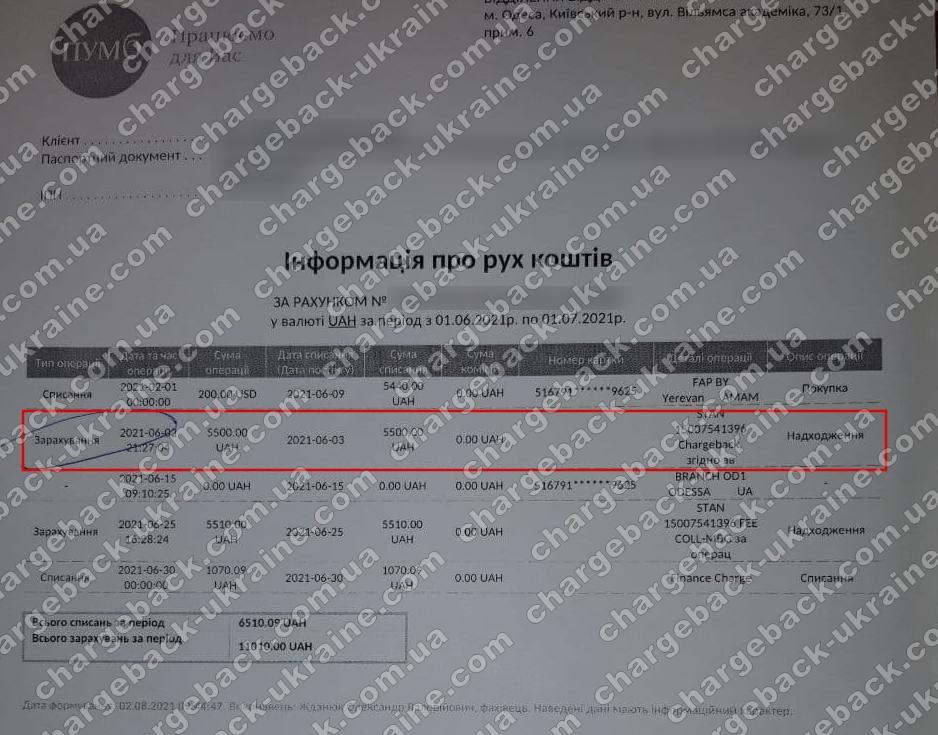 Поверенення 14 серпня 2021 – 5500 гривень з Legacy FX
