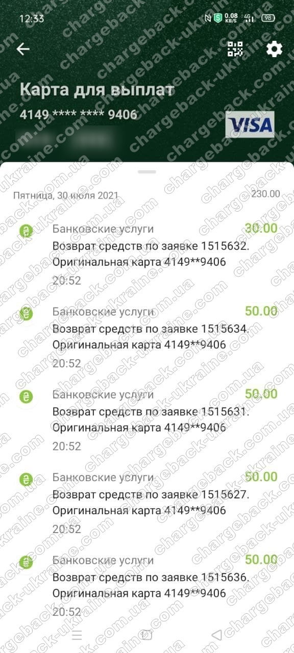 Поверенення 31 липня 2021 – 230 USD з Олимп Трейд-OLYMPTRADE.COM