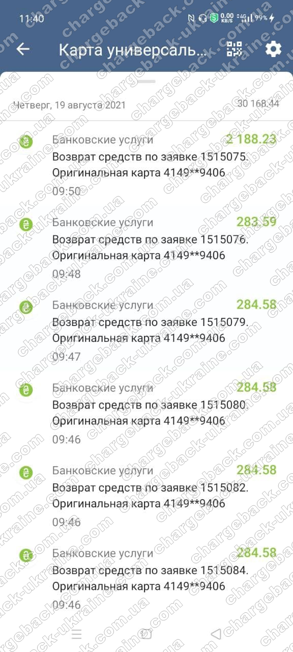 Поверенення 20 серпня 2021 – 30537 гривень з Трейд-OLYMPTRADE.COM