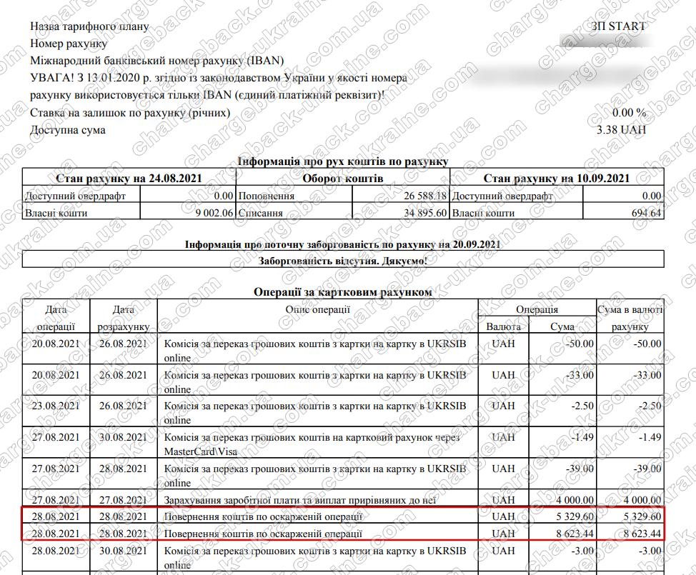 Поверенення (чарджбек) 20 вересня 2021 – 13953 гривень з Adal-Royal