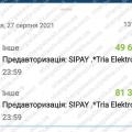 Поверенення 28 серпня 2021 – 131025 гривень з GTTC Ltd