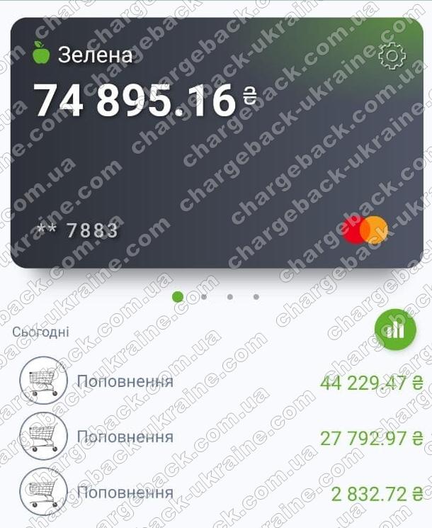 Поверенення (чарджбек) 28 вересня 2021 – 74855,16 гривень з Vlom