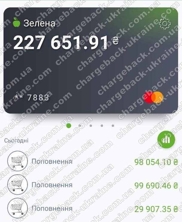 Поверенення (чарджбек) 5 жовтня 2021 – 227651 гривень з Vlom