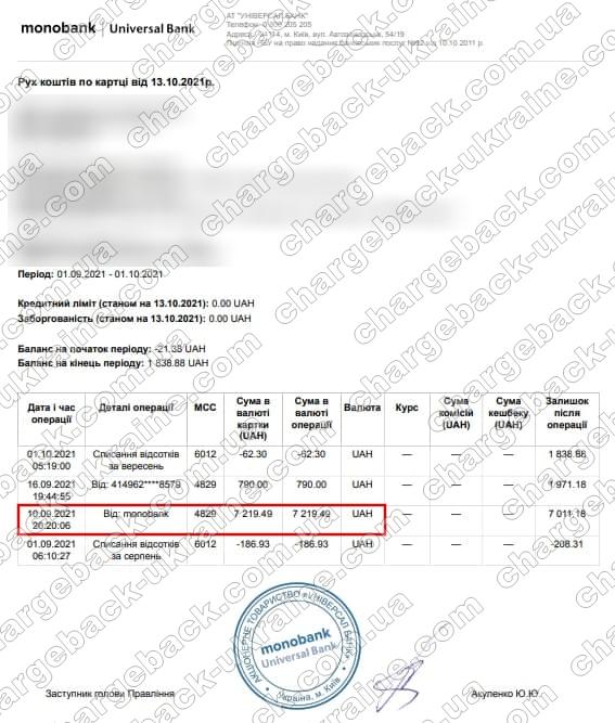 Поверенення (чарджбек) 13 жовтня 2021 – 7 219 гривень з Vlom