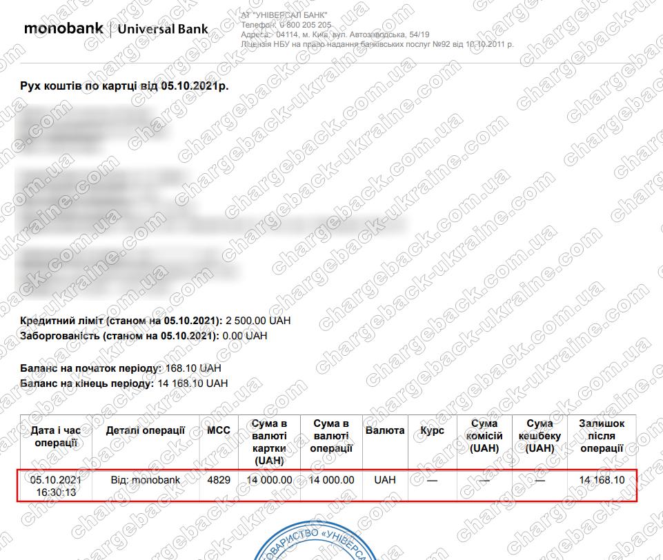 Поверенення (чарджбек) 5 жовтня 2021 – 14000 гривень з Lime FX